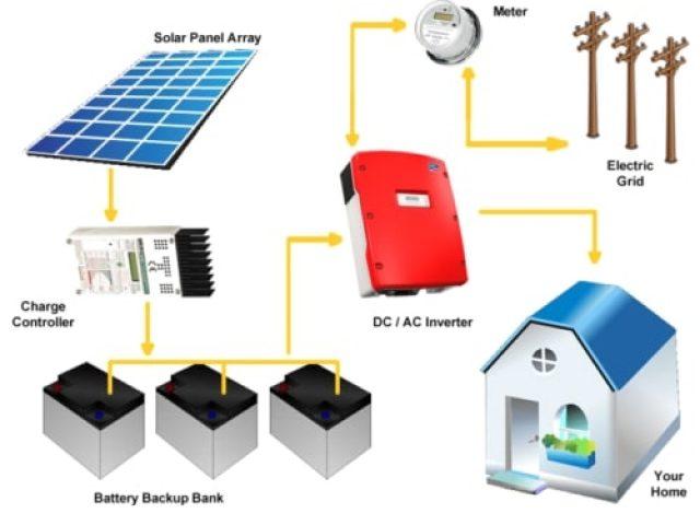 Hybrid-Solar-Panel-System-Price-List