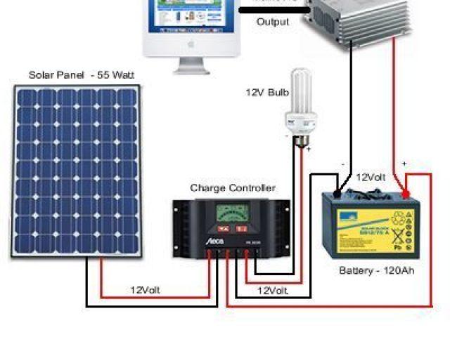 solar-off-grid-system-500x500